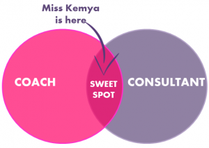 Coach vs Consultant sweet spot