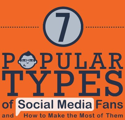Best Ways to Connect With These Popular Types of Social Media Fans