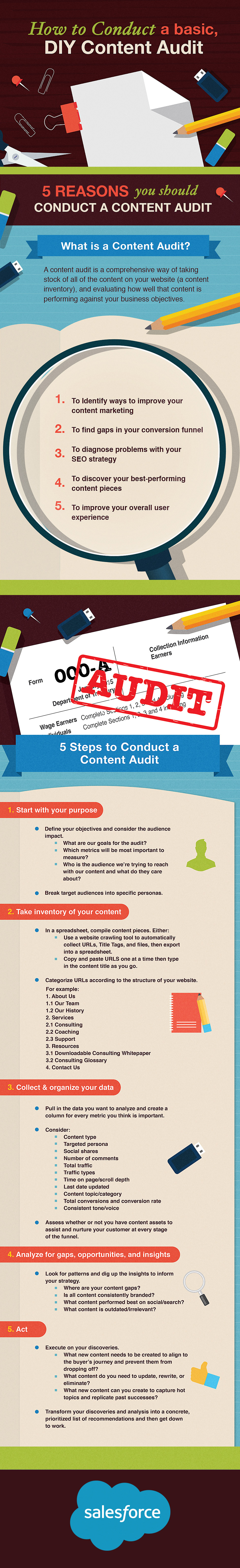 Conduct a DIY Content Audit Infographic