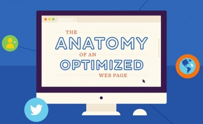 How-to-optimize-website-for-seo