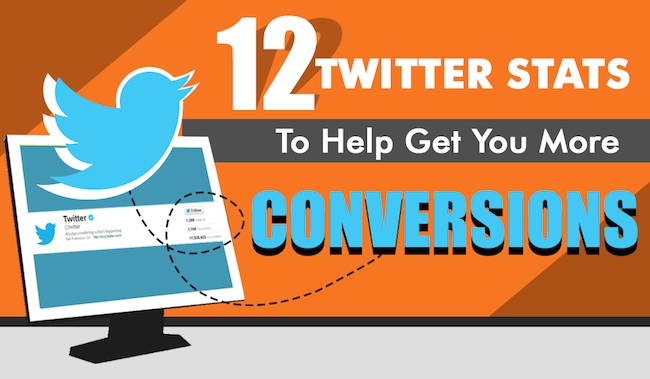 Use These Twitter Stats To Help You Get More Conversions