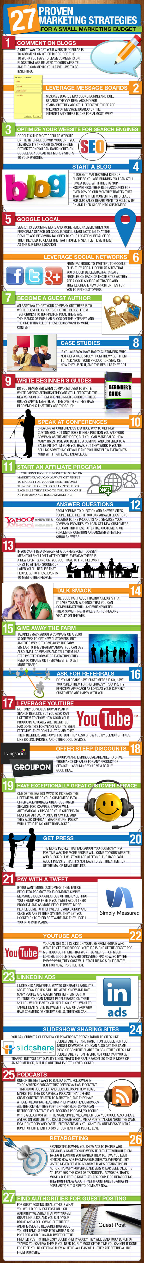 27-marketing-strategies-infographic