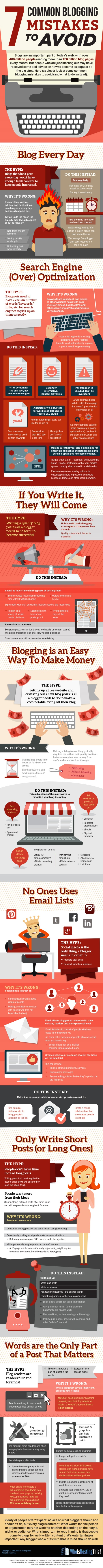 Blogging-Mistakes-Infographic 563x8540