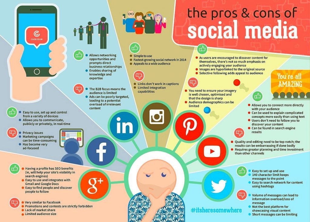 Pros and Cons of Popular Social Media Platforms