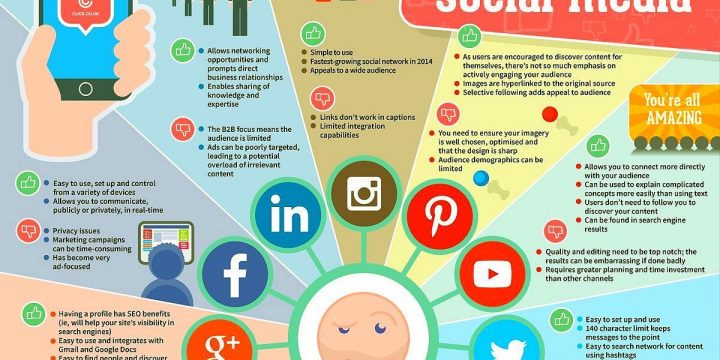 Social Media: The Pros and Cons of Popular Platforms