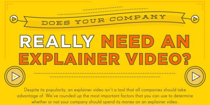 Do You Need An Explainer Video [Infographic]