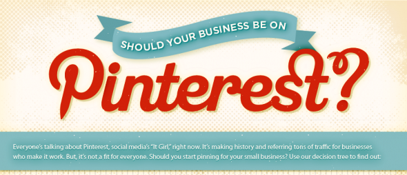 should my business be on pinterest infographic header