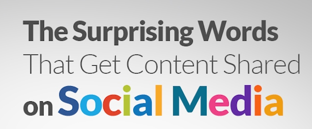 surprising words that get content shared on social media infographic header