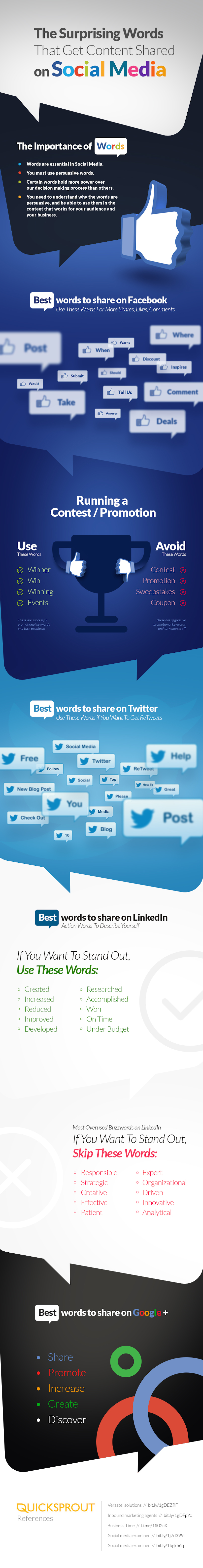 The Surprising Words That Get Content Shared on Social Media