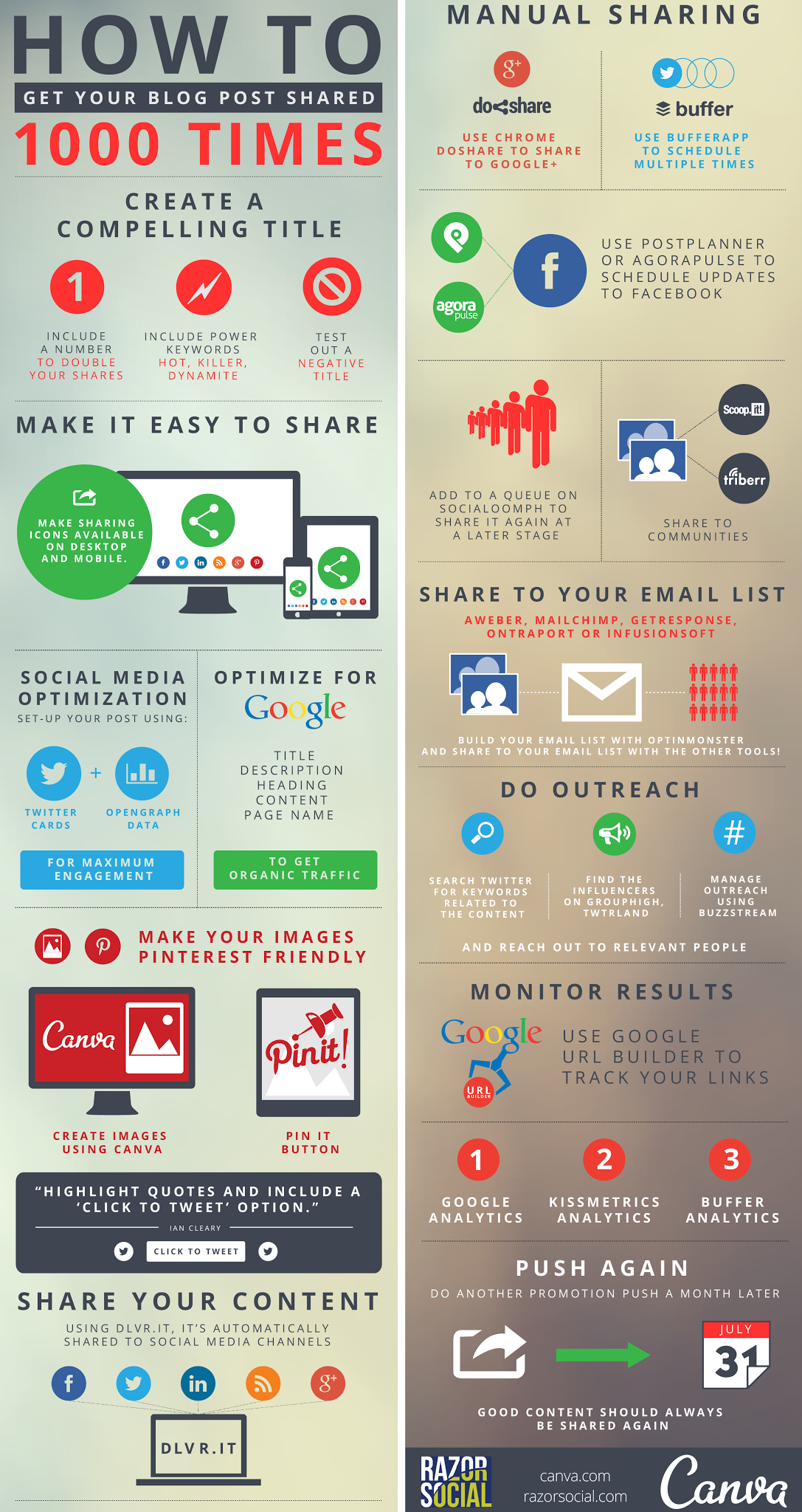 get-blog-post-shared-1000-times-on-social-media-infographic
