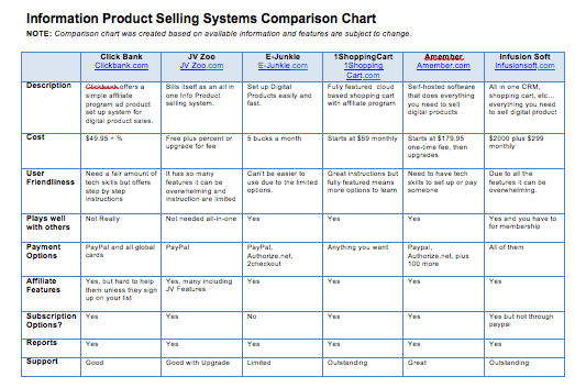 Information Product fastrack - comparison_chart