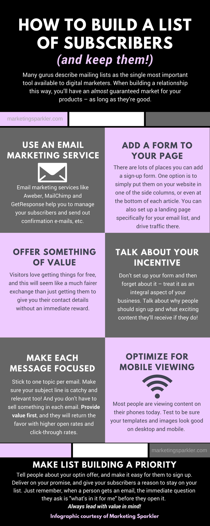 How to build an email list of subscribers infographic by Marketing Sparkler