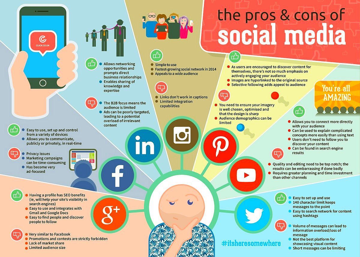 social media the pros and cons of popular platforms  marketing  - social media pros and cons