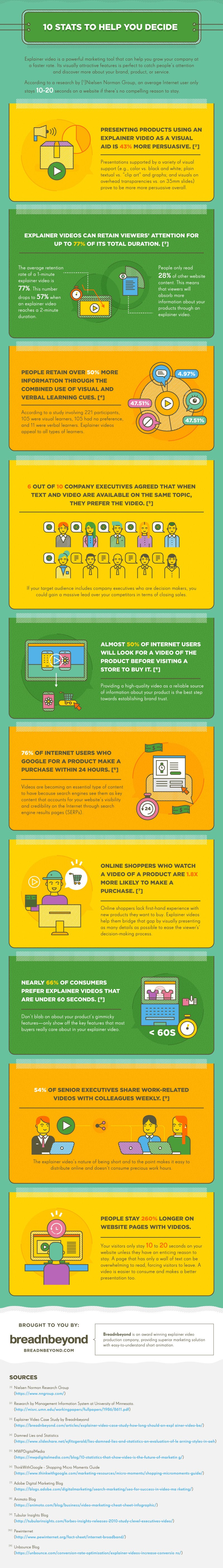 does-your-company-really-need-explainer-video-infographic-10-stats-to-help-you-decide-infographic