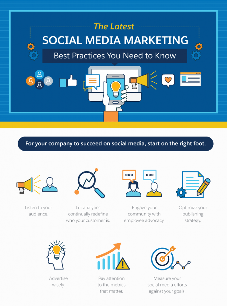 0-social-media-marketing-best-practices-you-need-to-know-infographic