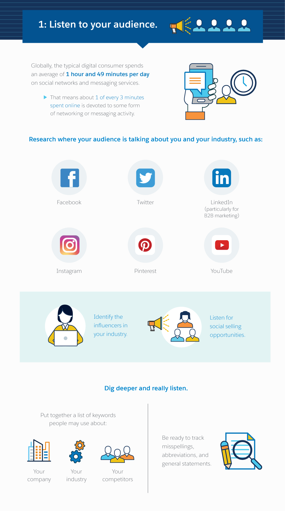 1-social-media-marketing-best-practices-you-need-to-know-infographic