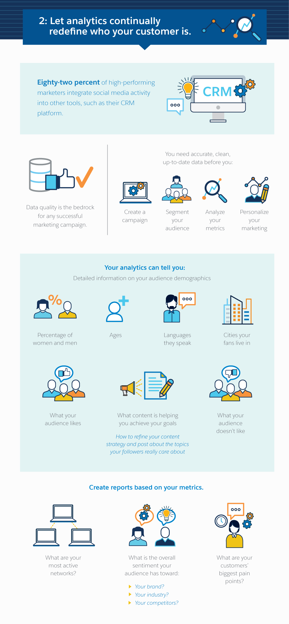 2-the-latest-social-media-marketing-best-practices-you-need-to-know-infographic