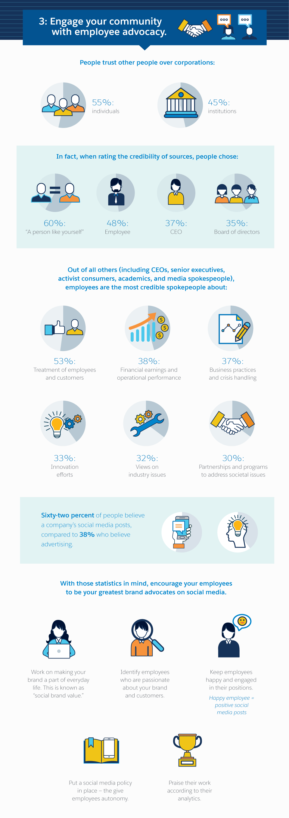 3-the-latest-social-media-marketing-best-practices-you-need-to-know-infographic