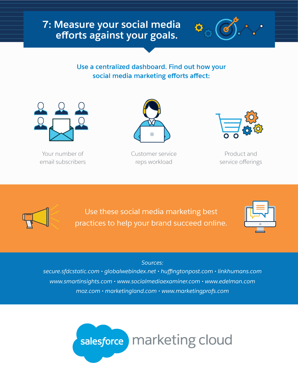 7-the-latest-social-media-marketing-best-practices-you-need-to-know-infographic