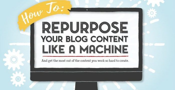 How to Repurpose Blog Content Like A Machine [Infographic]