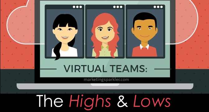 The Highs and Lows of Leading A Team Remotely